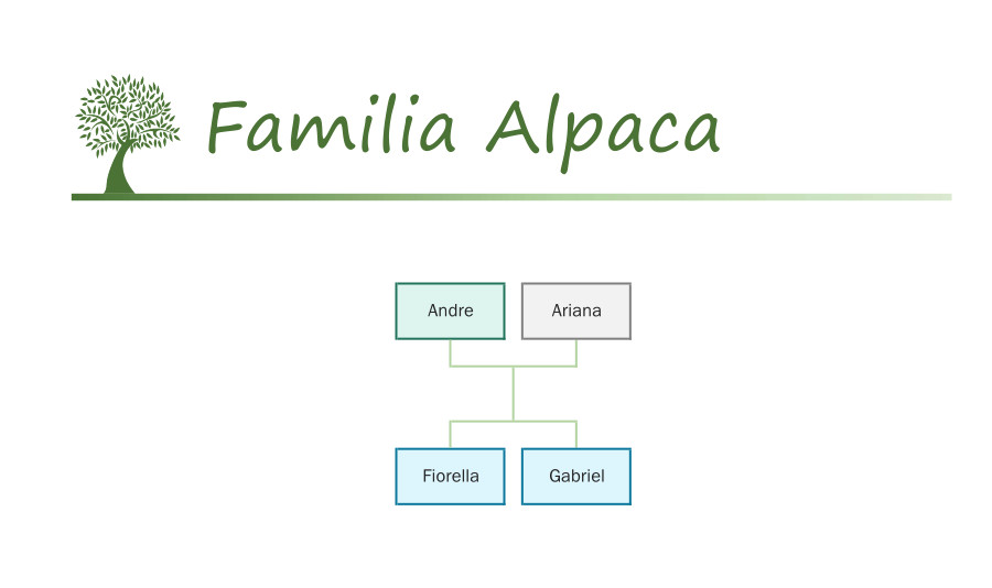 Familia Alpaca Sylvanian