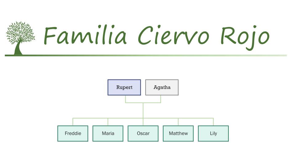 Familia Ciervo Rojo Sylvanian