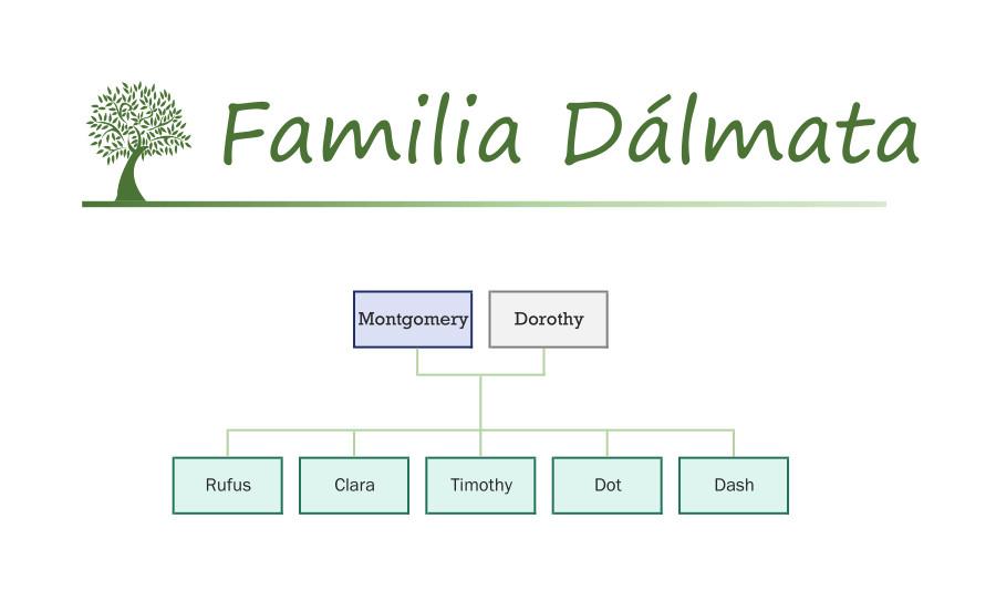 Familia Dálmata Sylvanian