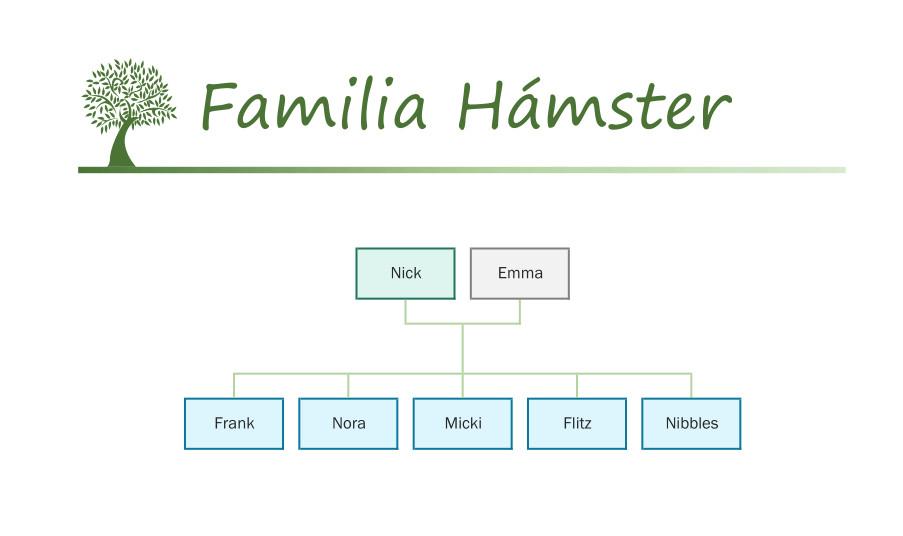 Familia Hámster catálogo Sylvanian Families