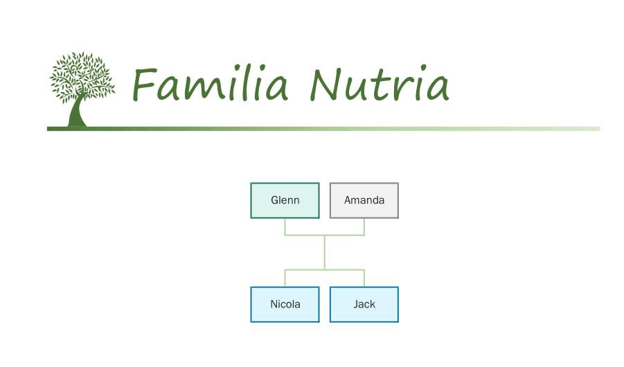 Familia Nutria Sylvanian