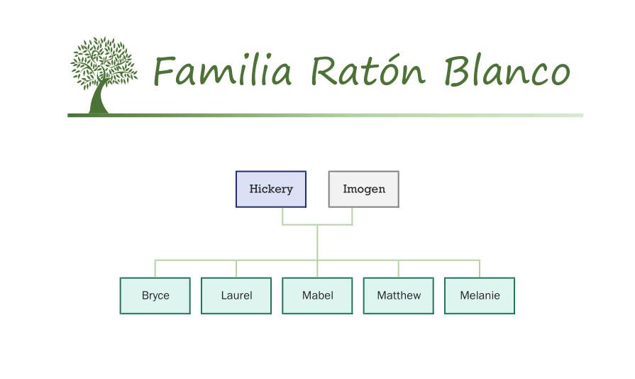 Familia Ratón Blanco Sylvanian